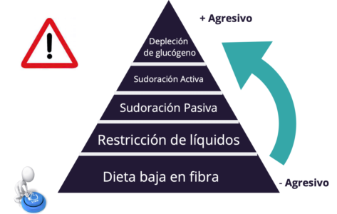 estrategias-perder-peso-competicion (1)