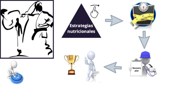 estrategias-perder-peso-competicion (2)